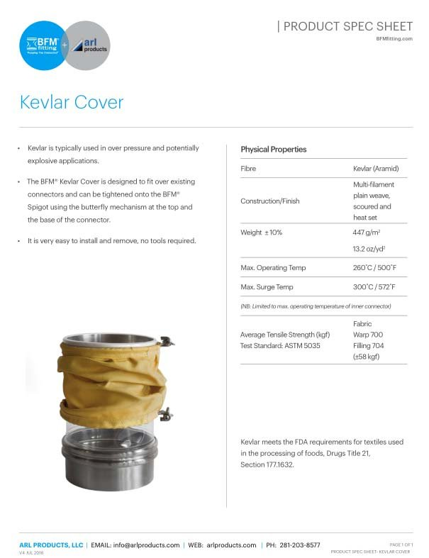 BFM Kevlar Cover Spec Sheet